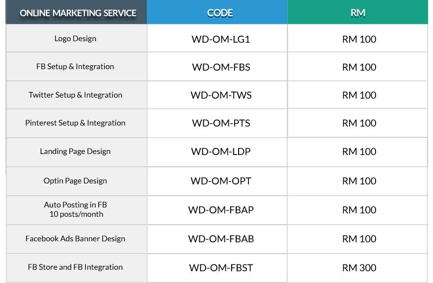Pricing(Online Marketing Service)
