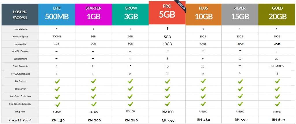 Pricing-hosting-1024x429 090521